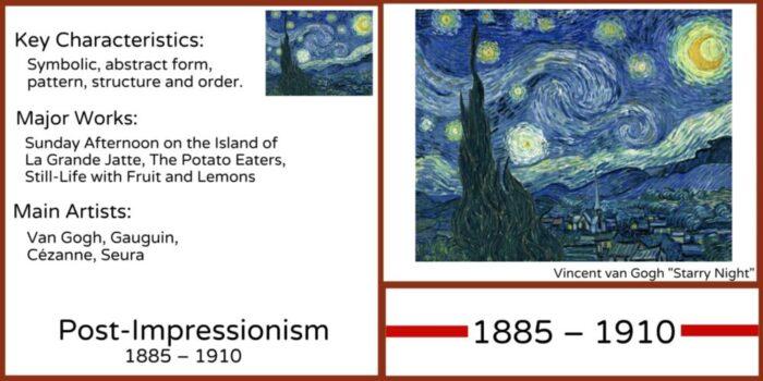 Art History Timeline – Montessori Nature