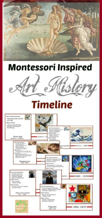 history of art timeline pdf